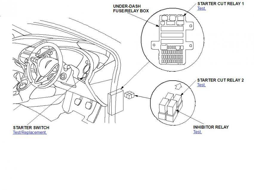 Diagram Honda Civic Mk8 Wiring Diagram Full Version Hd Quality Wiring Diagram Pvdiagramxolive Achatsenchine Fr